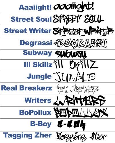 Fuentes tipográficas de grafiti gratis