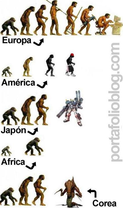 Evolucion Geek de las especies en el mundo, japon, america, europa, africa y corea