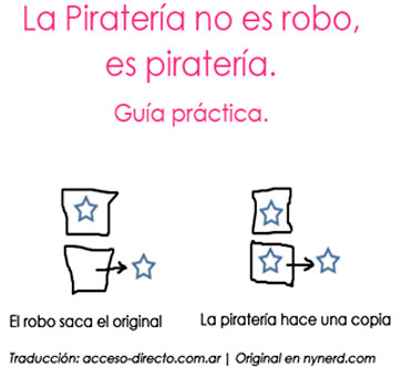 pirateria y robo, sus diferencias y similitudes