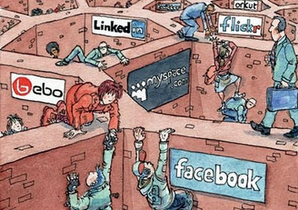 redes sociales, facebook, meebo, myspace, flickr
