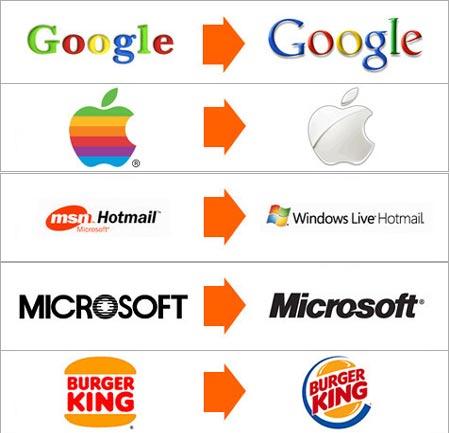 recopilacion de la evolucion de logos empresariales