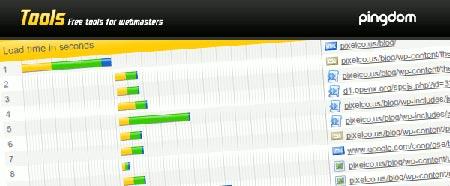 mide la velocidad de carga de un sitio web