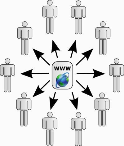 Formas de mejorar las relaciones entre los lectores de un blog y sus escritores