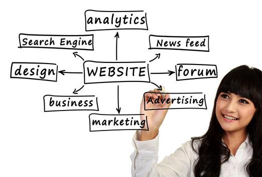 Libros para emprender tu negocio en Internet