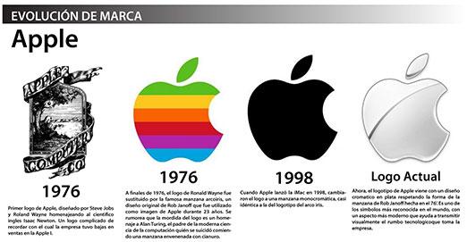 La historia detrás del mito de la manzana de Apple. Se dice que gira alrededor de un juego de palabras